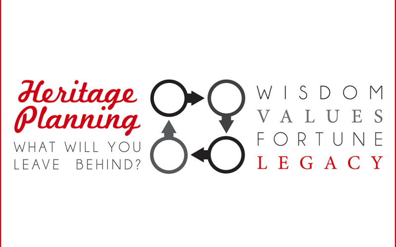 7th Principle of Biblical Wealth Management: Heritage Planning Part I