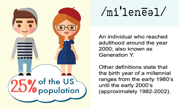 Millennial Definition
