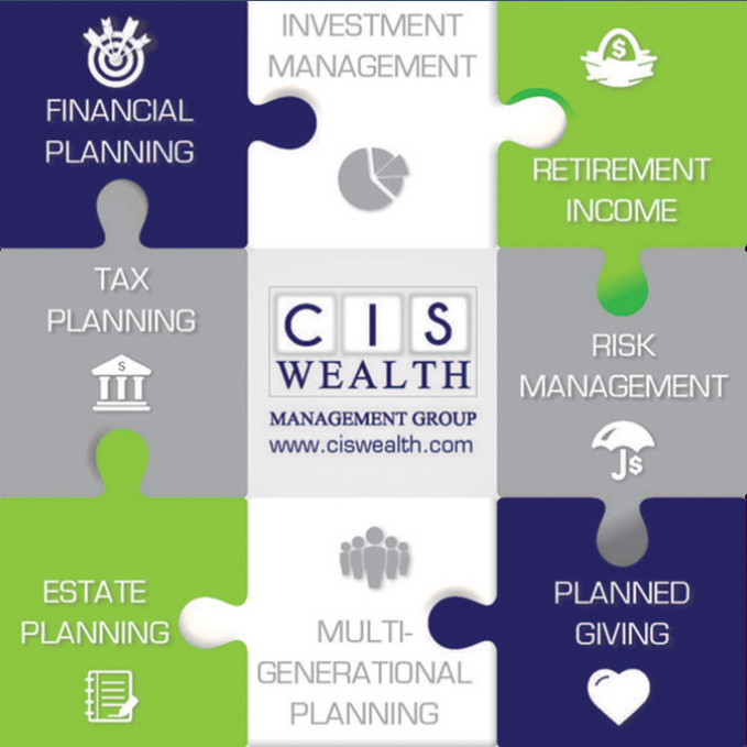 Wealth Management Puzzle