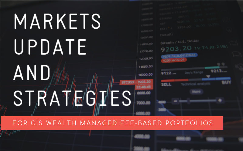 Markets Update and Strategies