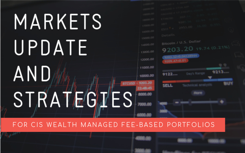 markets update and strategies for Christian Financial Advisors managed fee-based portfolios