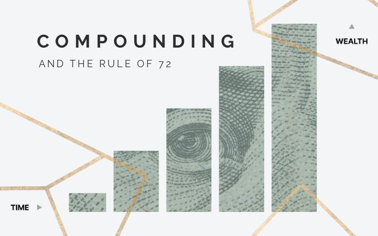 bar graph of time vs wealth below title Compounding and The Rule of 72